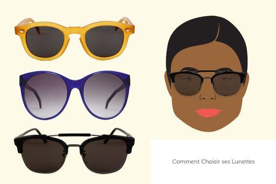 Imaginezvous-conseil-en-image-lunettes